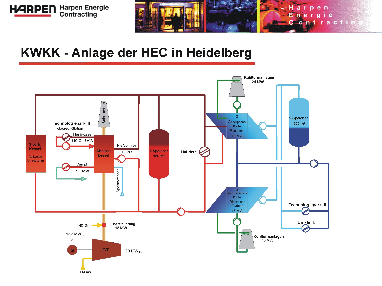 Innovationspreis 2002   ASUE